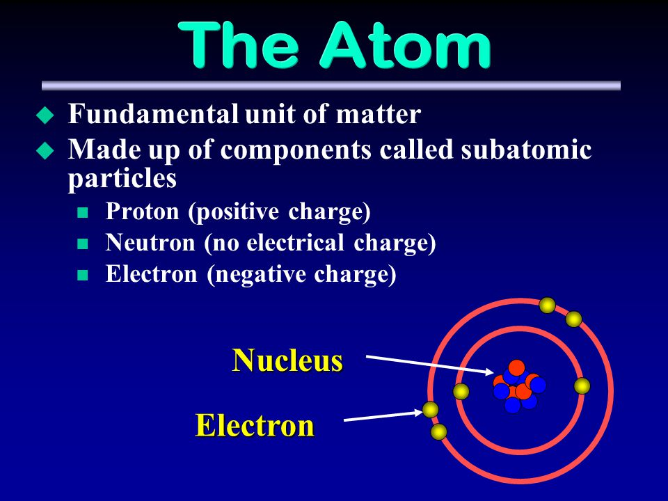Fundamental unit of matter Made up of components called subatomic particles Proton (positive charge) Neutron (no electrical charge) Electron (negative charge) Electron Nucleus
