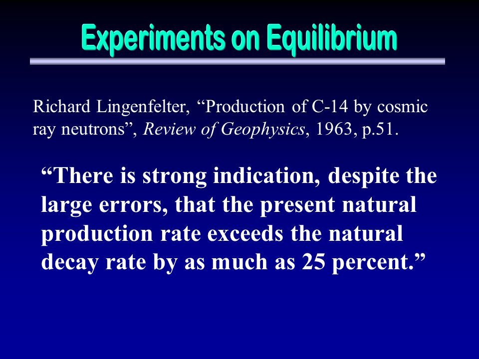 There is strong indication, despite the large errors, that the present natural production rate exceeds the natural decay rate by as much as 25 percent.