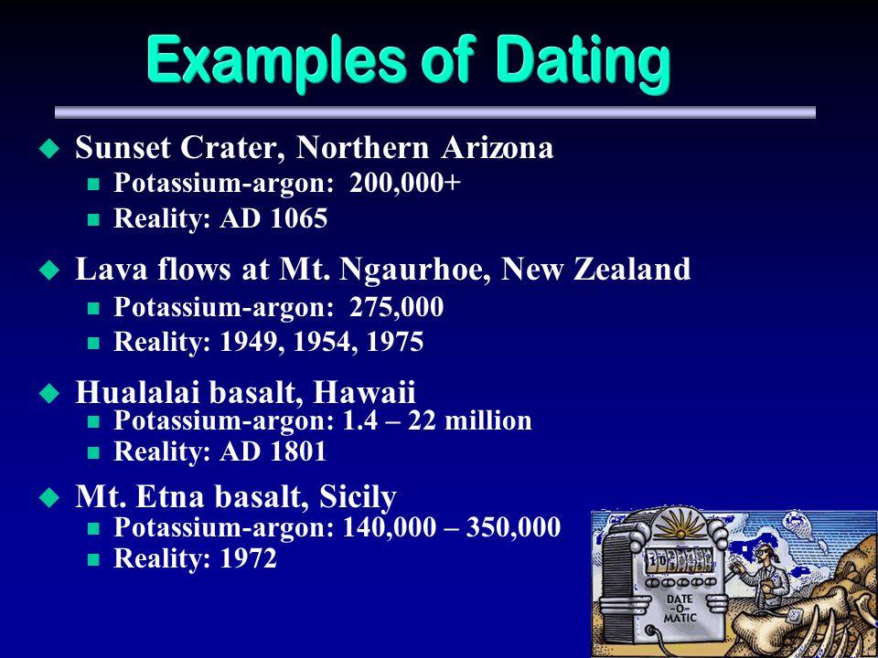 Sunset Crater, Northern Arizona Potassium-argon: 200,000+ Reality: AD 1065 Lava flows at Mt. Ngaurhoe, New Zealand Potassium-argon: 275,000 Reality: 1