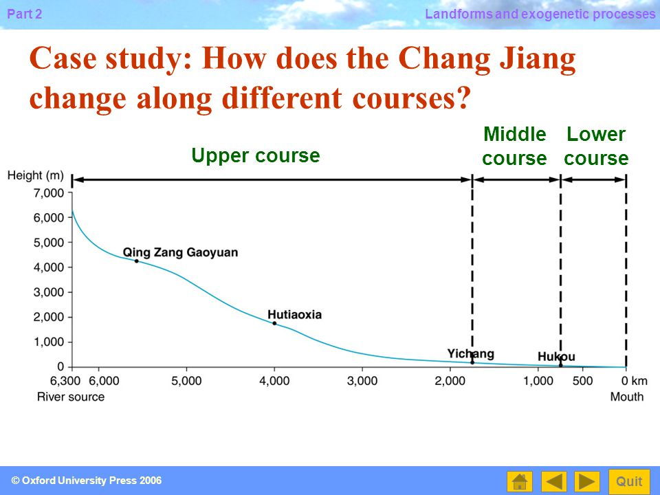 Part 2 Quit © Oxford University Press 2006 Landforms and exogenetic processes Case study: How does the Chang Jiang change along different courses.