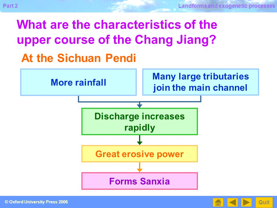 Part 2 Quit © Oxford University Press 2006 Landforms and exogenetic processes What are the characteristics of the upper course of the Chang Jiang.