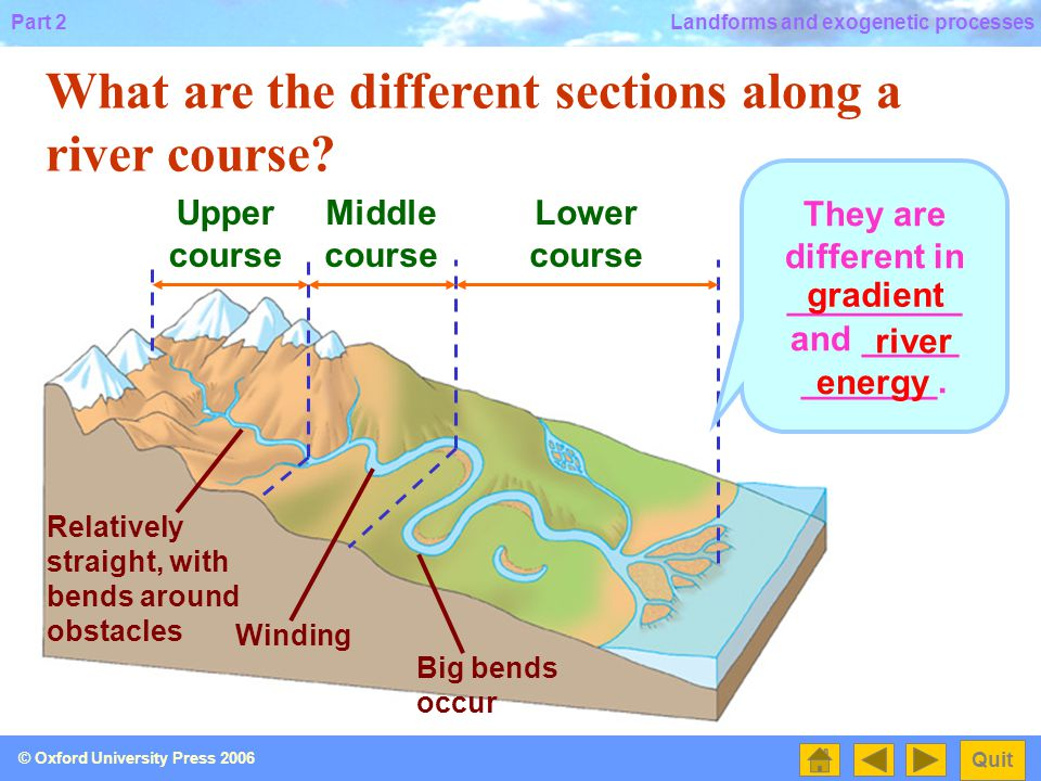 Part 2 Quit © Oxford University Press 2006 Landforms and exogenetic processes How do the characteristics of a river change along its course.