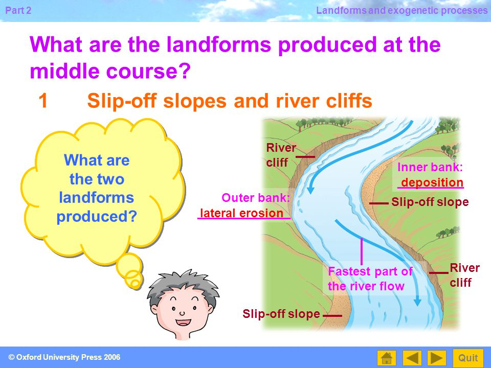 Part 2 Quit © Oxford University Press 2006 Landforms and exogenetic processes 5Potholes What are the landforms produced at the upper course.