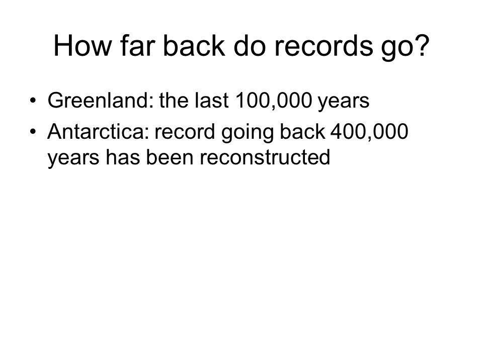 How far back do records go.