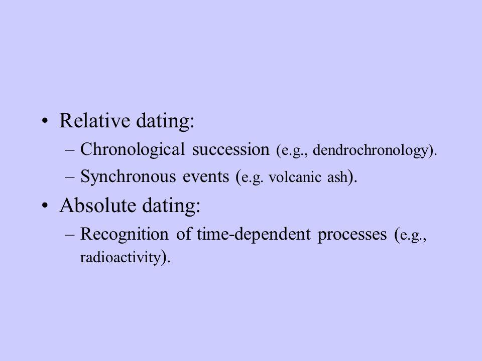 Conventional Radiocarbon dating Precision has increased Radiocarbon disintegration is a random process.