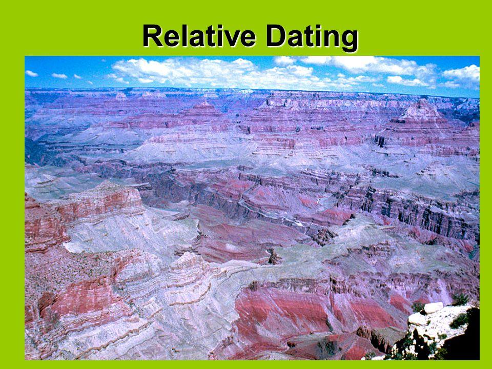 Relative Dating