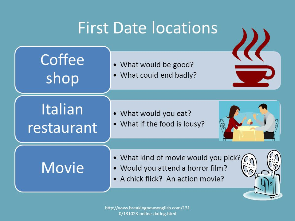 First Date locations What would be good. What could end badly.