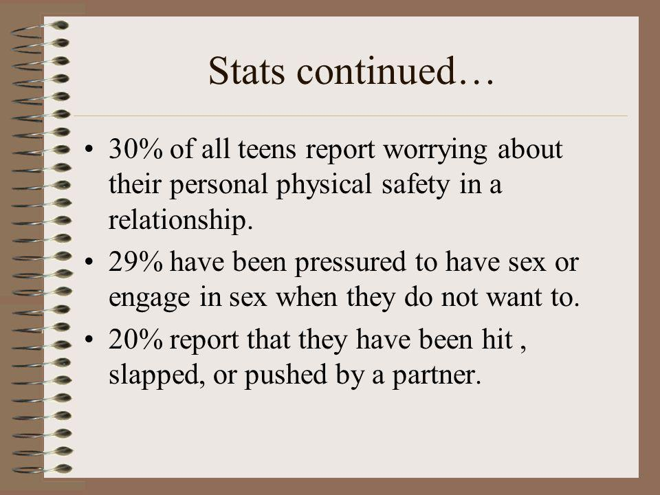 Statistics A female is battered every nine seconds.