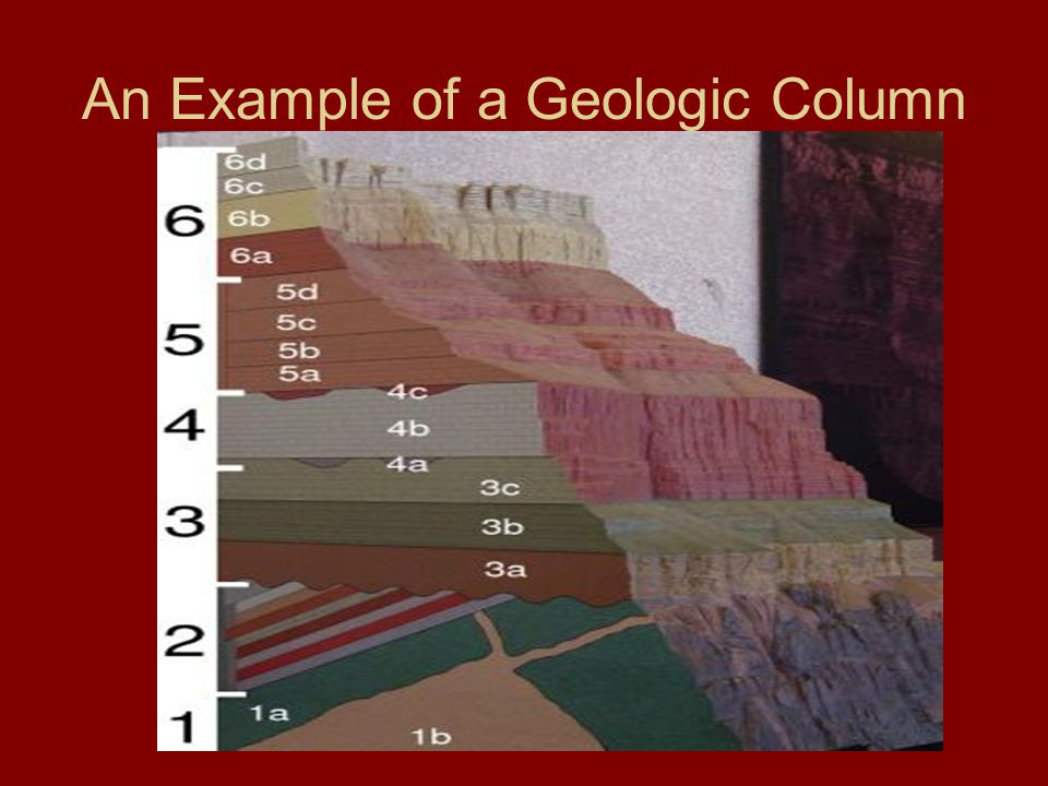 An Example of a Geologic Column
