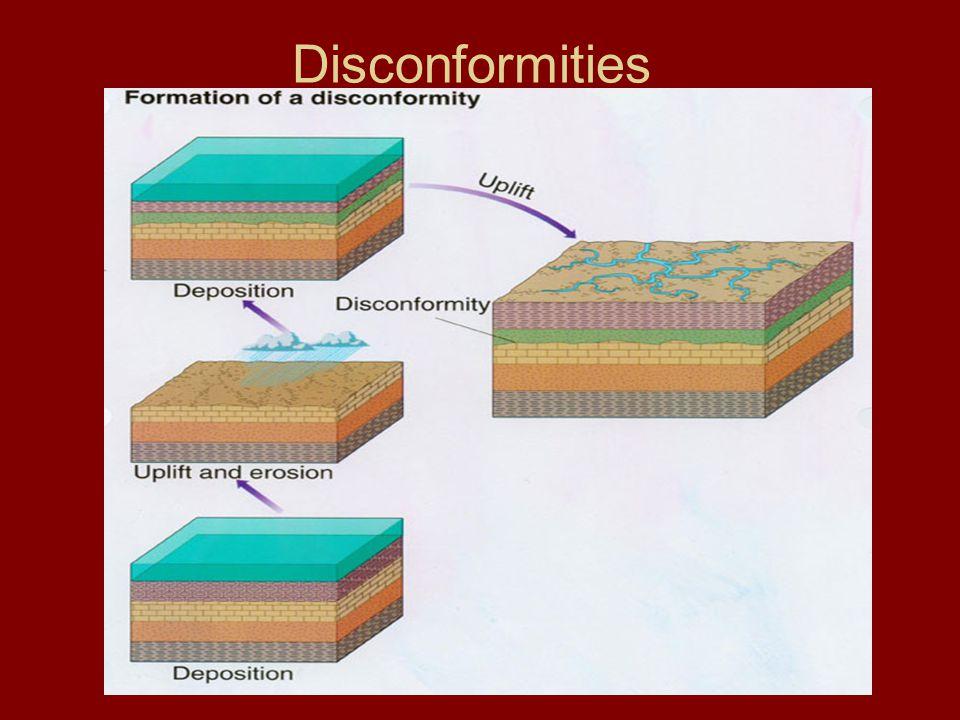 Disconformities