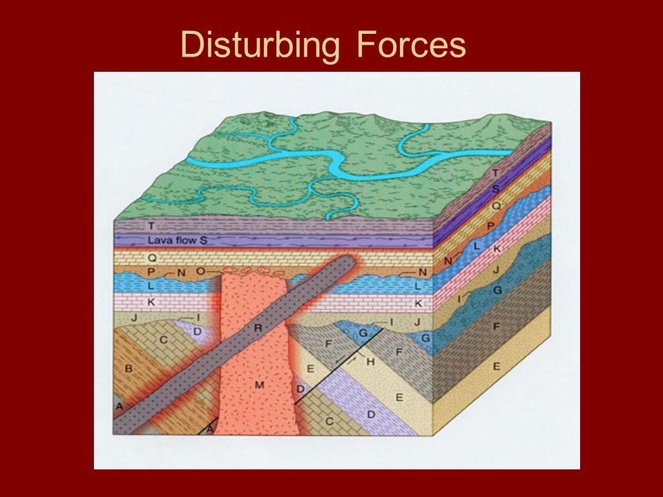 Disturbing Forces