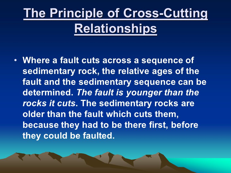 The Principle of Cross-Cutting Relationships Where a fault cuts across a sequence of sedimentary rock, the relative ages of the fault and the sediment