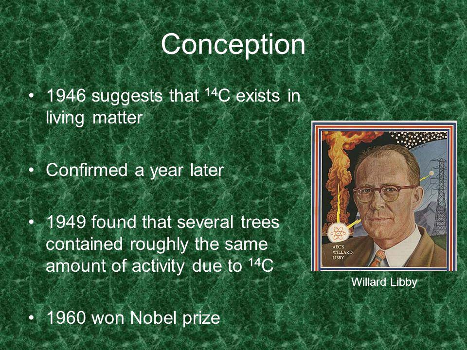 Conception 1946 suggests that 14 C exists in living matter Confirmed a year later 1949 found that several trees contained roughly the same amount of activity due to 14 C 1960 won Nobel prize Willard Libby