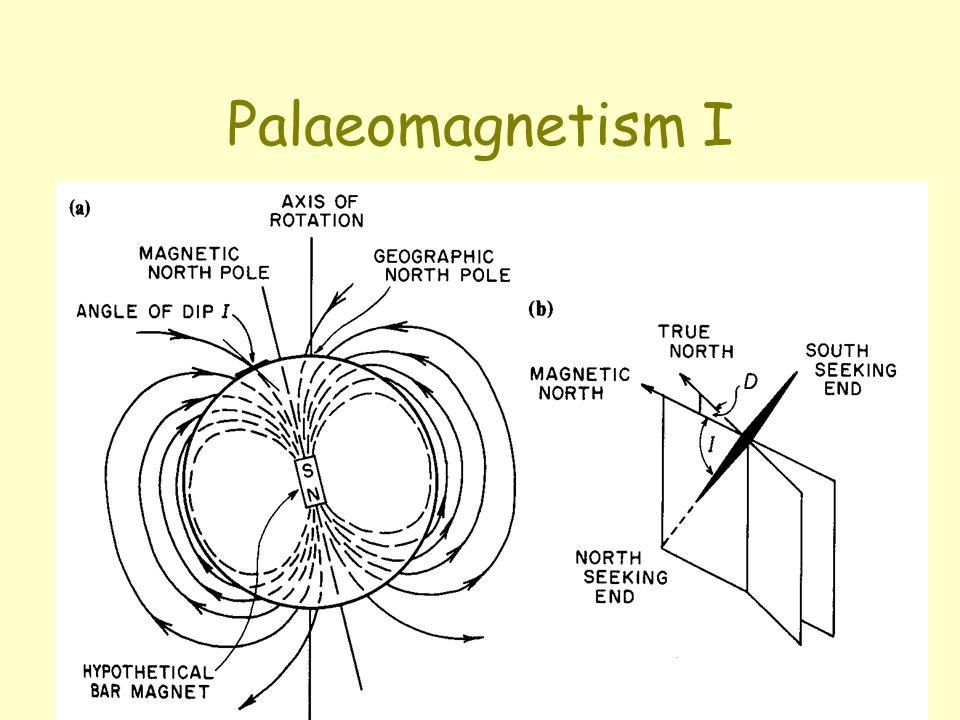 Palaeomagnetism I