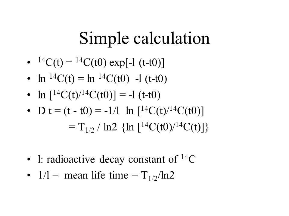 Simple calculation 14 C(t) = 14 C(t0) exp[-l (t-t0)] ln 14 C(t) = ln 14 C(t0) -l (t-t0) ln [ 14 C(t)/ 14 C(t0)] = -l (t-t0) D t = (t - t0) = -1/l ln [