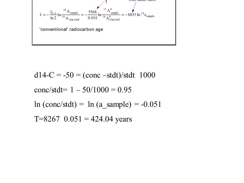 d14-C = -50 = (conc –stdt)/stdt 1000 conc/stdt= 1 – 50/1000 = 0.95 ln (conc/stdt) = ln (a_sample) = -0.051 T=8267 0.051 = 424.04 years