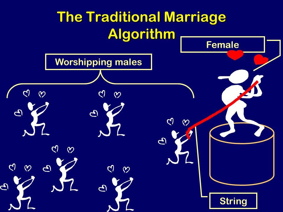 Steven Rudich: www.discretemath.com www.rudich.net The Traditional Marriage Algorithm