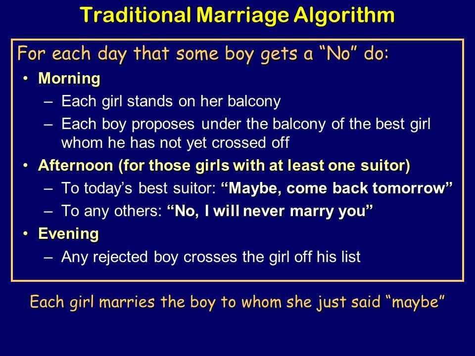 Steven Rudich: www.discretemath.com www.rudich.net The Traditional Marriage Algorithm String Worshipping males Female