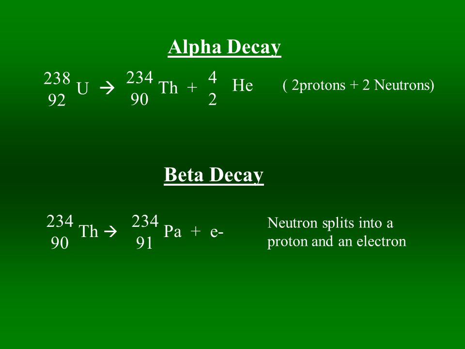 238 92 U 234 90 Th + 4242 He ( 2protons + 2 Neutrons) Alpha Decay Beta Decay 234 90 Th 234 91 Pa + e- Neutron splits into a proton and an electron