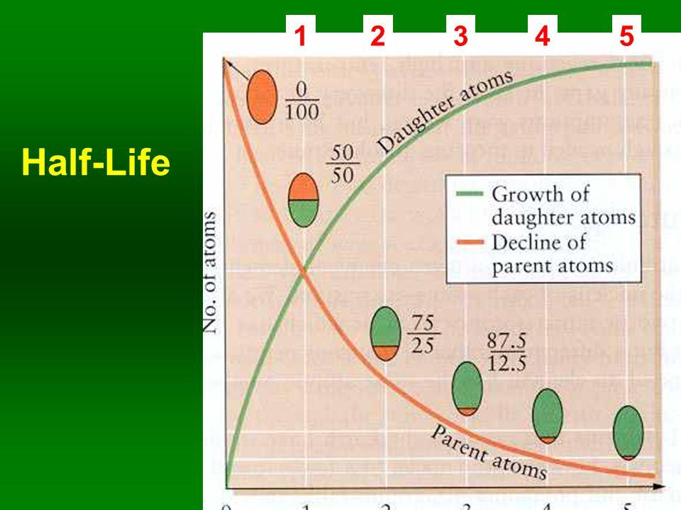 Half-Life 12354