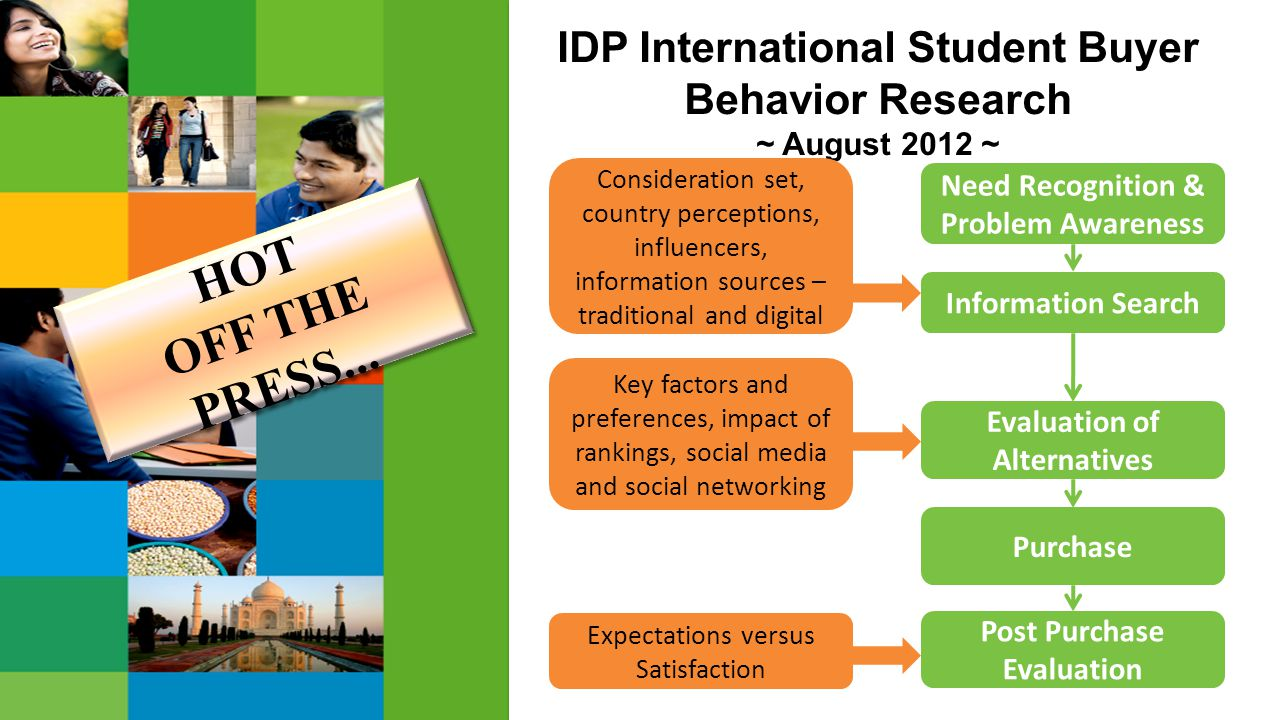 IDP International Student Buyer Behavior Research ~ August 2012 ~ Consideration set, country perceptions, influencers, information sources – traditional and digital Key factors and preferences, impact of rankings, social media and social networking Expectations versus Satisfaction Need Recognition & Problem Awareness Information Search Evaluation of Alternatives Purchase Post Purchase Evaluation HOT OFF THE PRESS...
