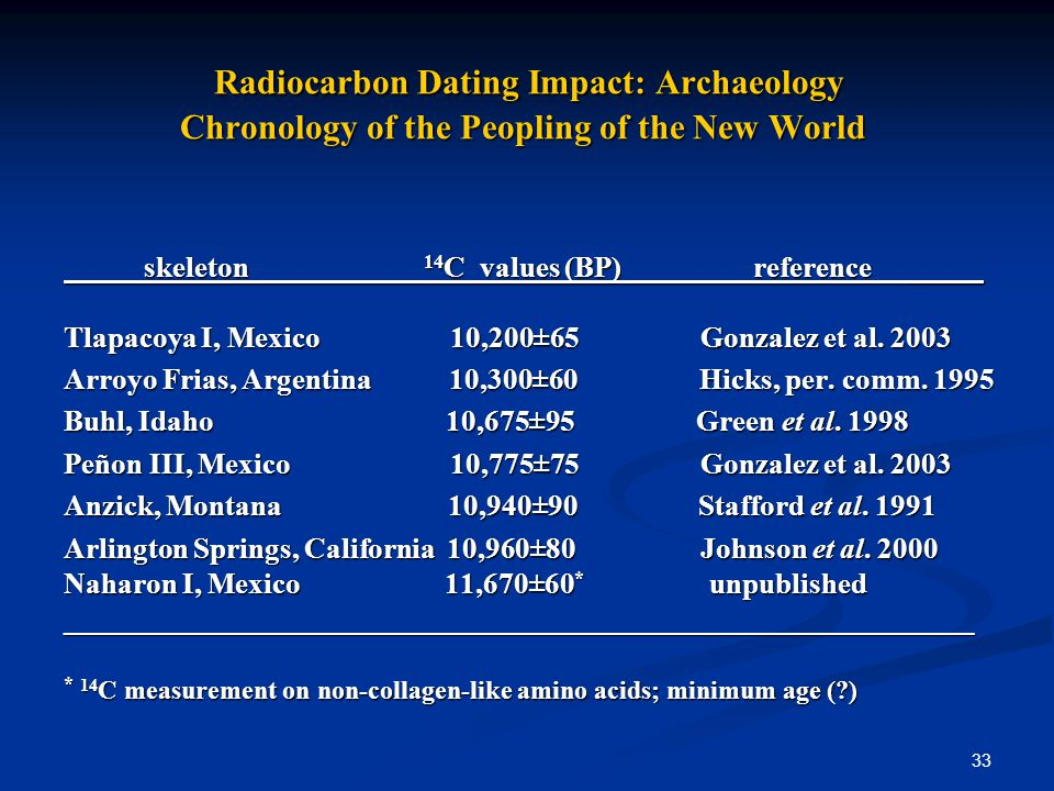 33 Radiocarbon Dating Impact: Archaeology Chronology of the Peopling of the New World Radiocarbon Dating Impact: Archaeology Chronology of the Peopling of the New World skeleton 14 C values (BP) reference_____ skeleton 14 C values (BP) reference_____ Tlapacoya I, Mexico 10,200±65 Gonzalez et al.