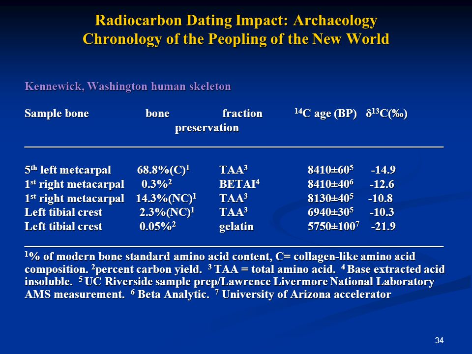 34 Radiocarbon Dating Impact: Archaeology Chronology of the Peopling of the New World Kennewick, Washington human skeleton Sample bone bone fraction 14 C age (BP) δ 13 C() preservation preservation_______________________________________________________________________ 5 th left metcarpal 68.8%(C) 1 TAA 3 8410±60 5 -14.9 1 st right metacarpal 0.3% 2 BETAI 4 8410±40 6 -12.6 1 st right metacarpal 14.3%(NC) 1 TAA 3 8130±40 5 -10.8 Left tibial crest 2.3%(NC) 1 TAA 3 6940±30 5 -10.3 Left tibial crest 0.05% 2 gelatin5750±100 7 -21.9 _______________________________________________________________________ 1 % of modern bone standard amino acid content, C= collagen-like amino acid composition.