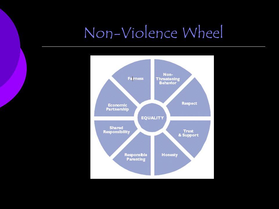 Non-Violence Wheel