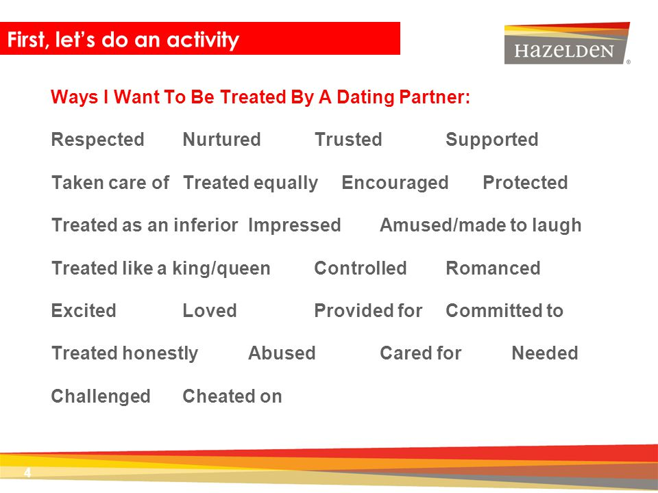 Closing First, lets do an activity Ways I Want To Be Treated By A Dating Partner: RespectedNurturedTrustedSupported Taken care ofTreated equally Encou