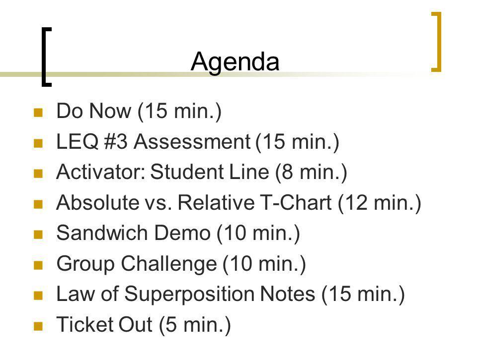 Agenda Do Now (15 min.) LEQ #3 Assessment (15 min.) Activator: Student Line (8 min.) Absolute vs.