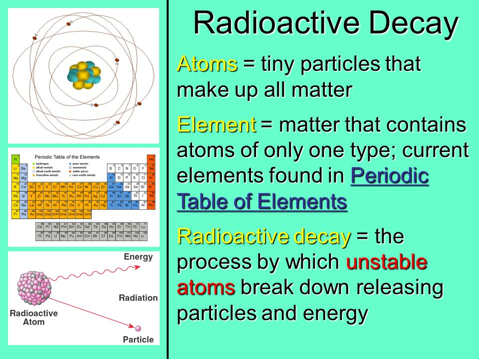Radioactive Decay Atoms = tiny particles that make up all matter Element = matter that contains atoms of only one type; current elements found in Peri