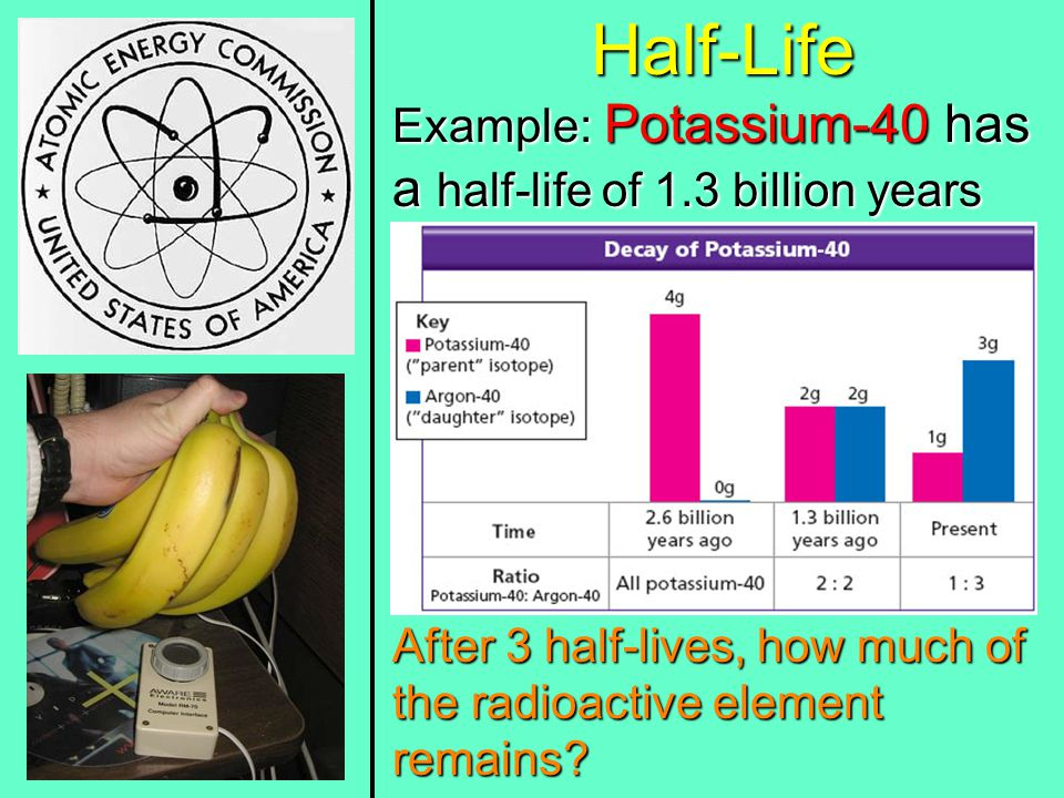 Half-Life Example: Potassium-40 has a half-life of 1.3 billion years After 3 half-lives, how much of the radioactive element remains?