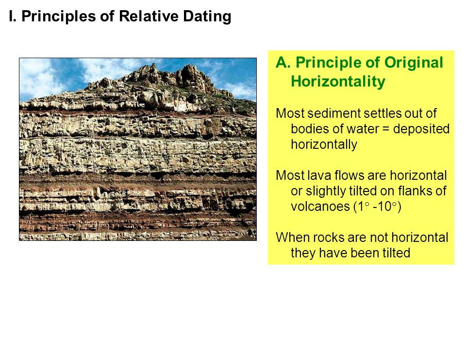 A. Principle of Original Horizontality Most sediment settles out of bodies of water = deposited horizontally Most lava flows are horizontal or slightl