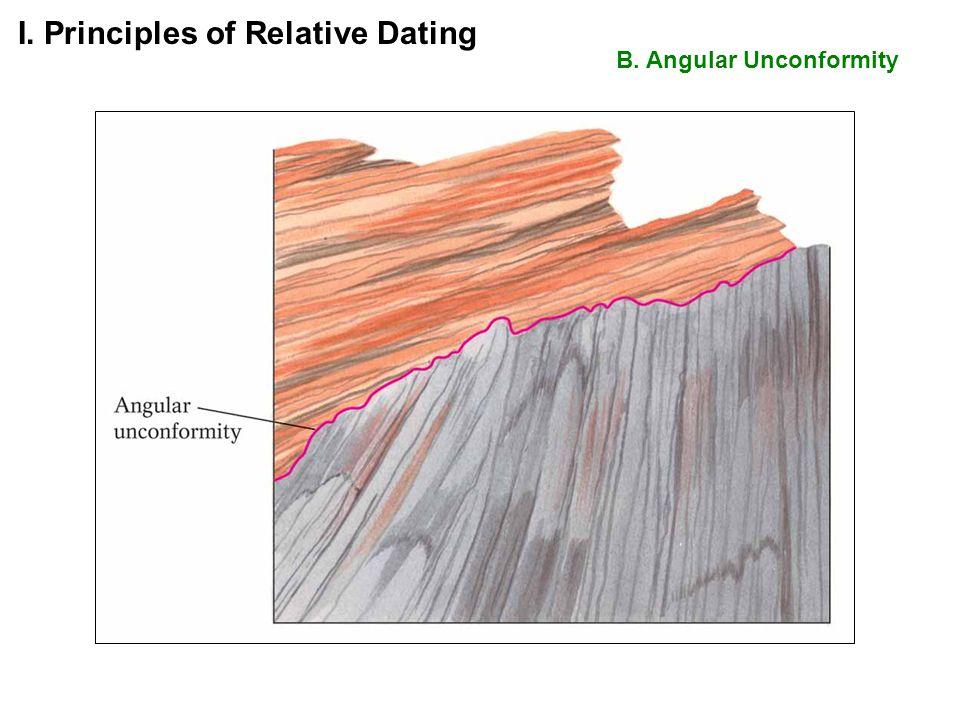 B. Angular Unconformity I. Principles of Relative Dating