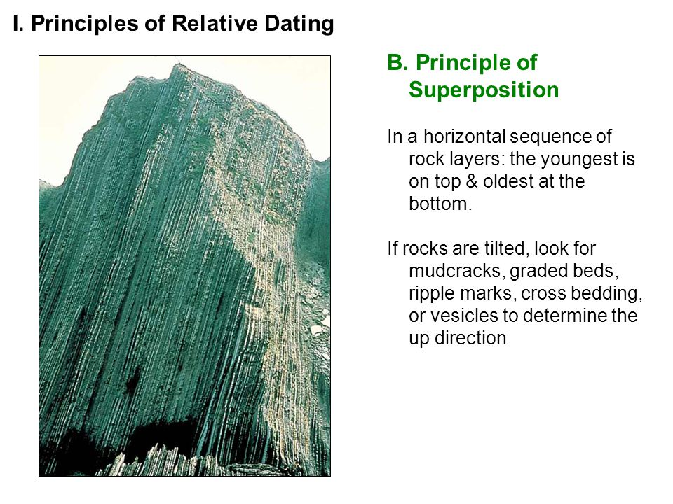 B. Principle of Superposition In a horizontal sequence of rock layers: the youngest is on top & oldest at the bottom. If rocks are tilted, look for mu