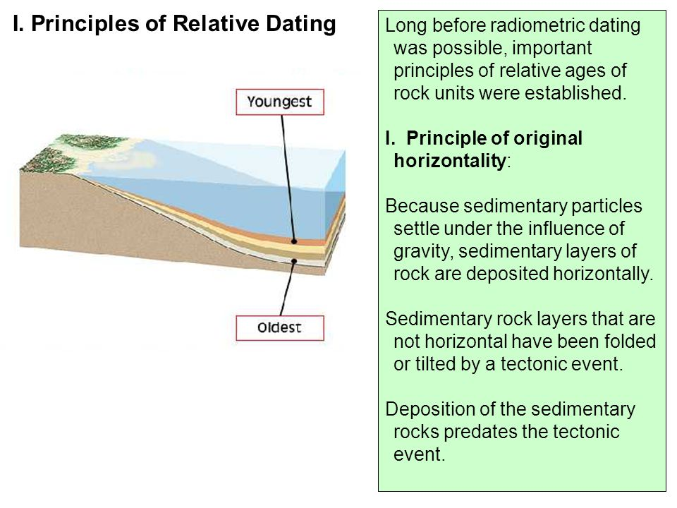 Long before radiometric dating was possible, important principles of relative ages of rock units were established. I. Principle of original horizontal