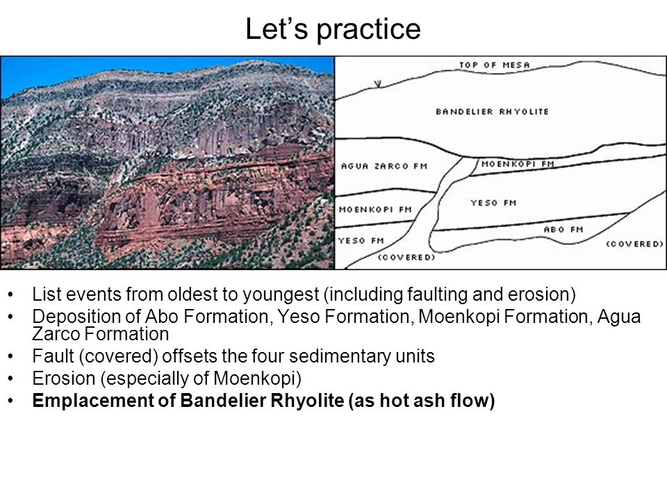 Lets practice List events from oldest to youngest (including faulting and erosion) Deposition of Abo Formation, Yeso Formation, Moenkopi Formation, Ag