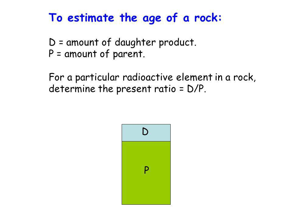 To estimate the age of a rock: D = amount of daughter product.
