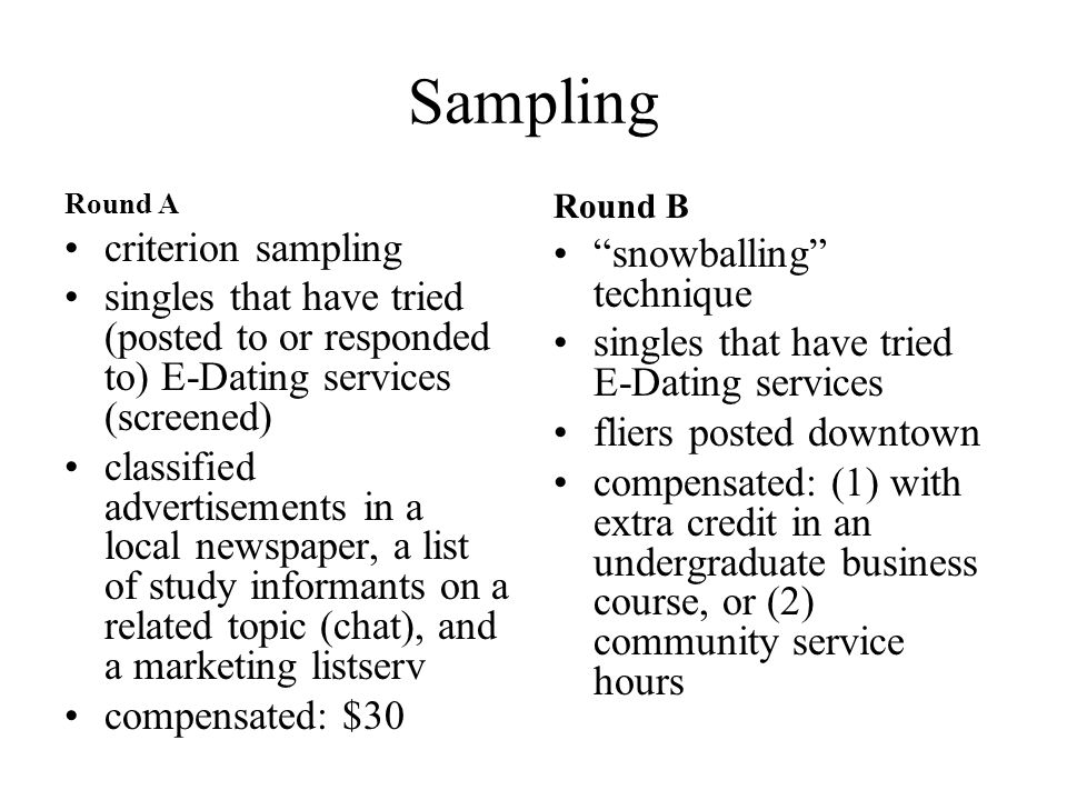 Sampling Round A criterion sampling singles that have tried (posted to or responded to) E-Dating services (screened) classified advertisements in a local newspaper, a list of study informants on a related topic (chat), and a marketing listserv compensated: $30 Round B snowballing technique singles that have tried E-Dating services fliers posted downtown compensated: (1) with extra credit in an undergraduate business course, or (2) community service hours