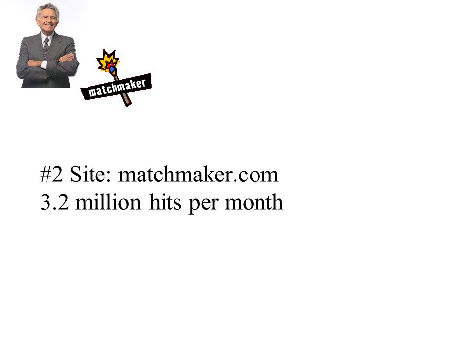 #2 Site: matchmaker.com 3.2 million hits per month