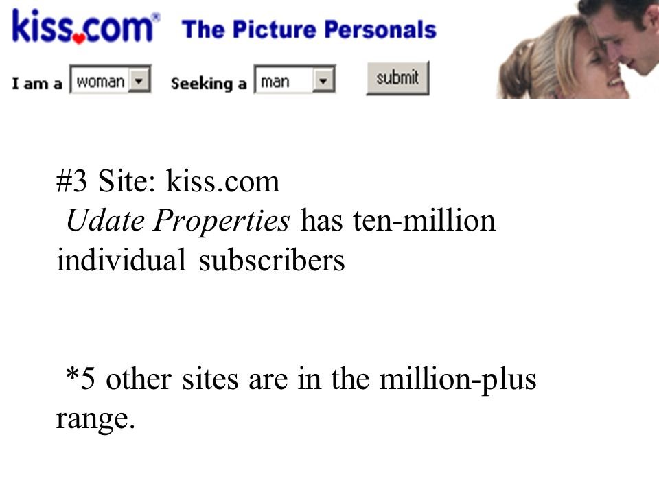 #3 Site: kiss.com Udate Properties has ten-million individual subscribers *5 other sites are in the million-plus range.