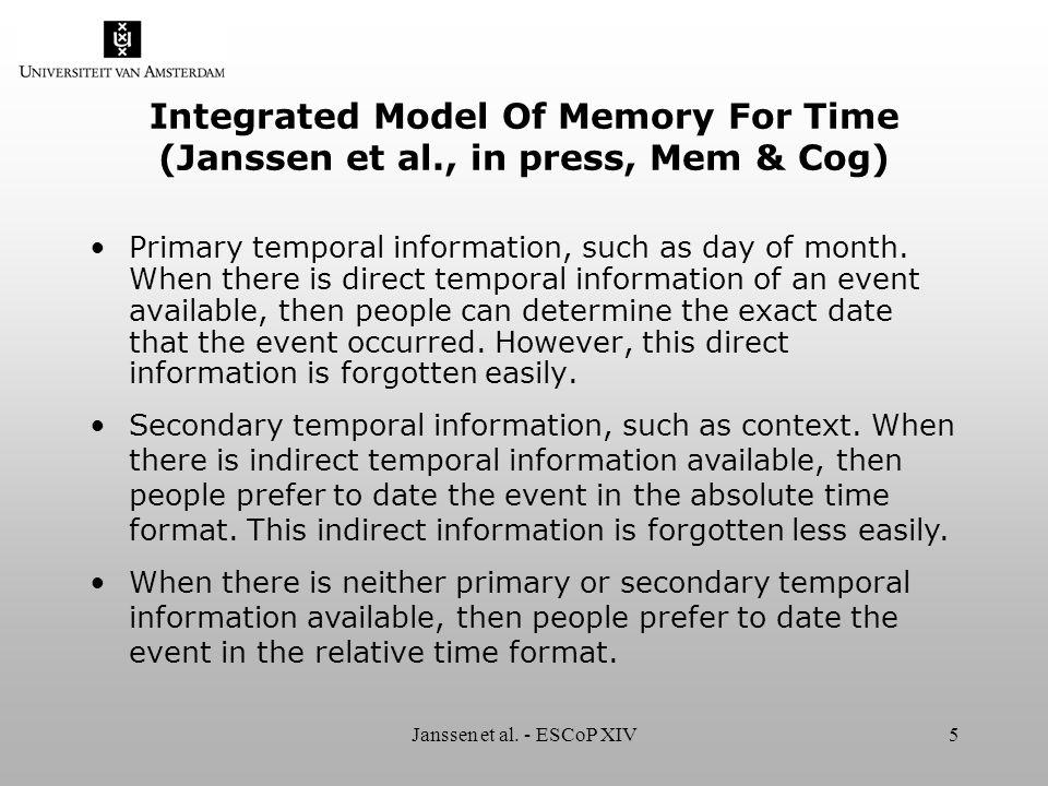 Janssen et al. - ESCoP XIV6 Integrated Model Of Memory For Time