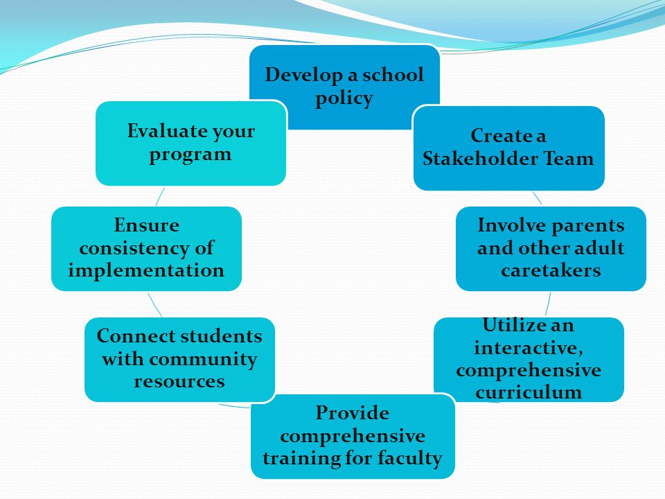 Develop a school policy Create a Stakeholder Team Involve parents and other adult caretakers Utilize an interactive, comprehensive curriculum Provide