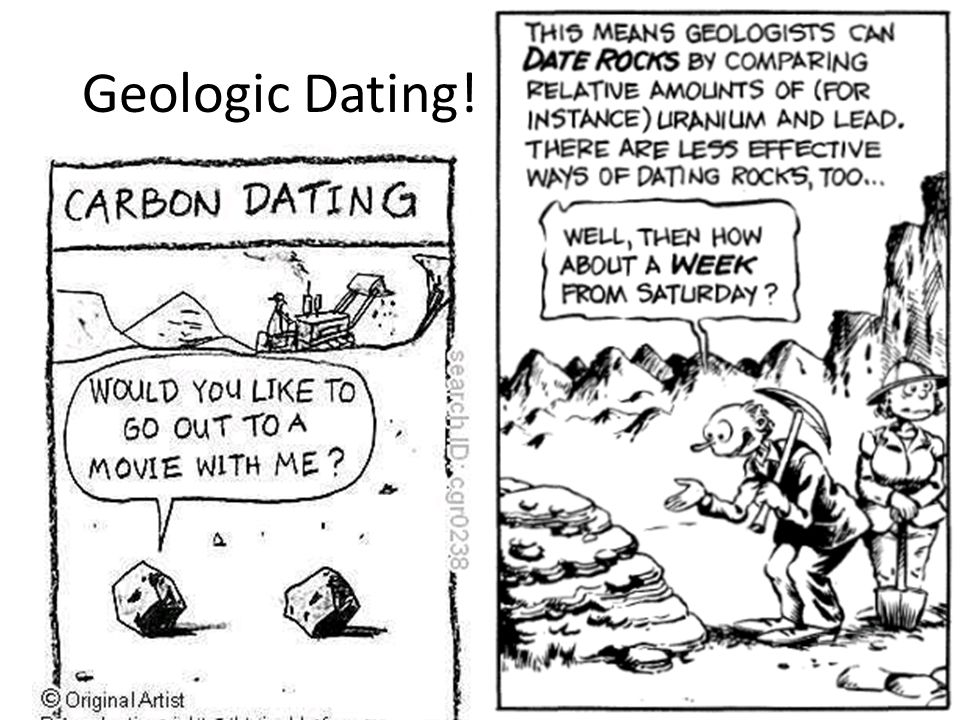 Geologic Dating!