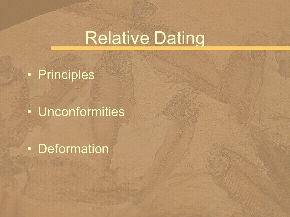 Relative Dating Principles Unconformities Deformation