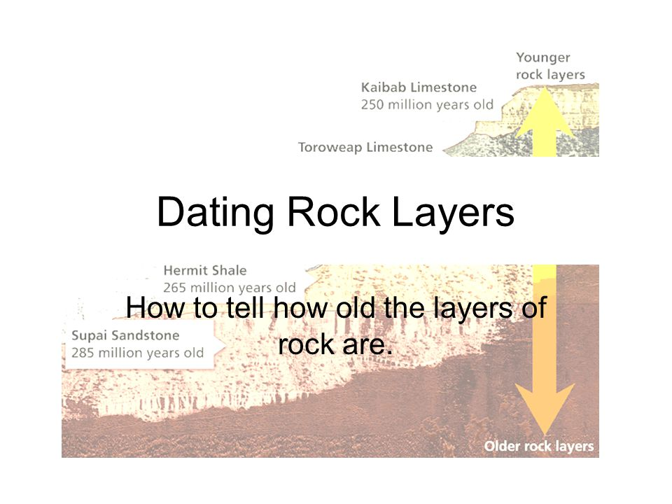 What is Age.There are 2 kinds: –Absolute Age – The number of years since the rock formed.