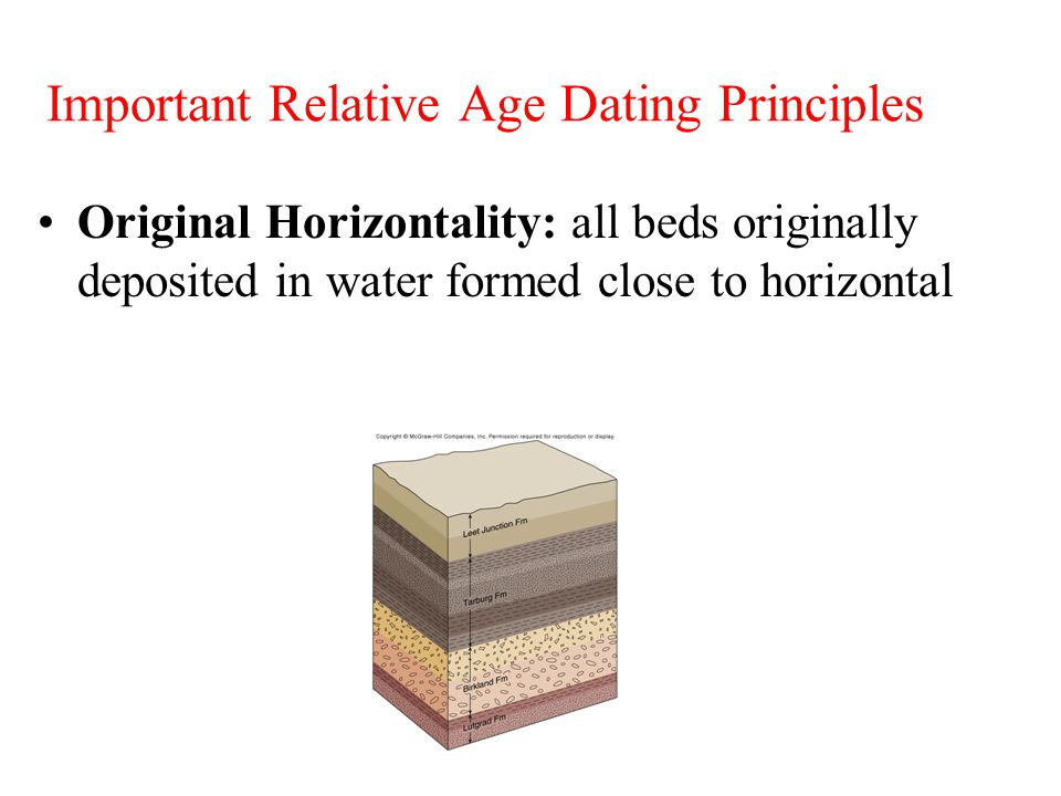 Important Relative Age Dating Principles Original Horizontality: all beds originally deposited in water formed close to horizontal
