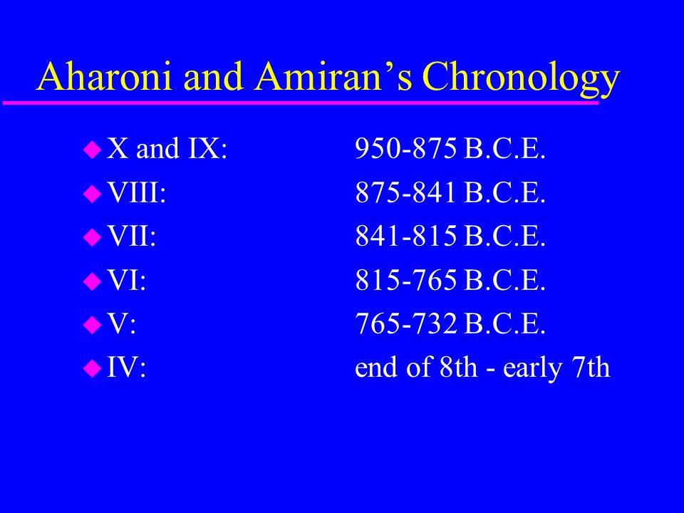 Aharoni and Amirans Chronology X and IX:950-875 B.C.E. VIII:875-841 B.C.E. VII:841-815 B.C.E. VI:815-765 B.C.E. V:765-732 B.C.E. IV:end of 8th - early