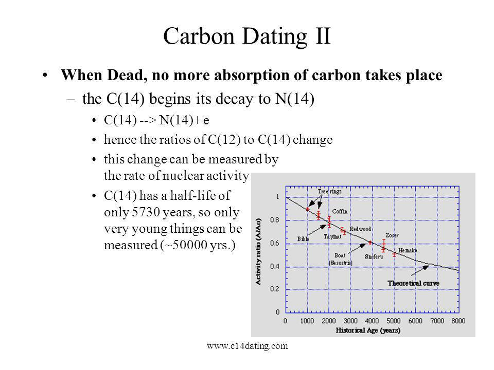 www.c14dating.com Carbon Dating II When Dead, no more absorption of carbon takes place –the C(14) begins its decay to N(14) C(14) --> N(14)+ e hence the ratios of C(12) to C(14) change this change can be measured by the rate of nuclear activity C(14) has a half-life of only 5730 years, so only very young things can be measured (~50000 yrs.)
