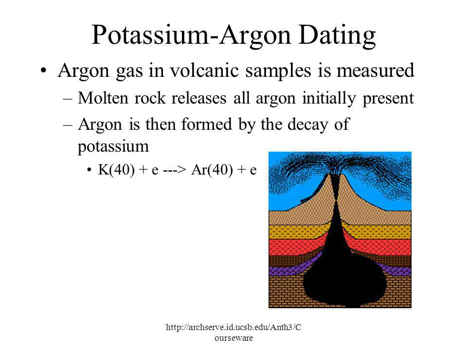 www.c14dating.com Potassium-Argon Dating II –Only very small amounts are found, which is the reason the K is not measured directly –The argon is measured by mass spectometry the ratio of potassium to argon gives a date –Objects as old as 4.5 billion years have been measured